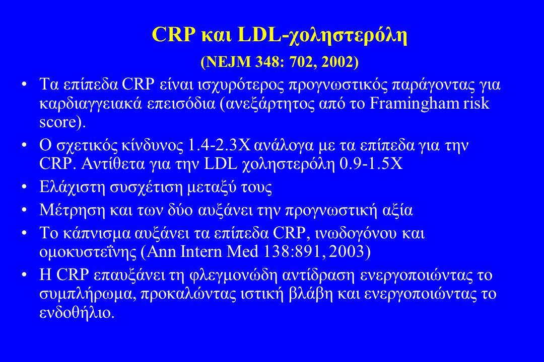 CRP και LDL-χοληστερόλη (NEJM 348: 702, 2002) •Τα επίπεδα CRP είναι ισχυρότερος προγνωστικός παράγοντας για καρδιαγγειακά επεισόδια (ανεξάρτητος από τ