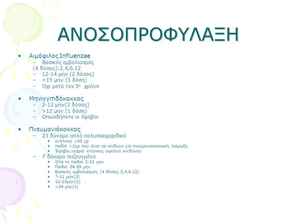 ΑΝΟΣΟΠΡΟΦΥΛΑΞΗ •Αιμόφιλος Influenzae –Βασικός εμβολιασμός (4 δόσεις):2,4,6,12 –12-14 μην (2 δόσεις) –>15 μην (1 δόση) –Όχι μετά τον 5 ο χρόνο •Μηνιγγιτιδόκοκκος –2-12 μην(3 δόσεις) –>12 μην (1 δόση) –Οπωσδήποτε οι έφηβοι •Πνευμονιόκοκκος –23 δύναμο απλό πολυσακχαριδικό •ενήλικες >65 χρ •παιδιά >2χρ που είναι σε κίνδυνο για πνευμονιοκοκκική λοίμωξη •Έφηβοι,νεαροί ενήλικες υψηλού κινδύνου –7 δύναμο συζευγμένο •Όλα τα παιδιά 2-23 μην •Παιδιά 24-59 μην •Βασικός εμβολιασμός (4 δόσεις 2,4,6,12) •7-11 μην(3) •12-23μην(2) •>24 μην(1)