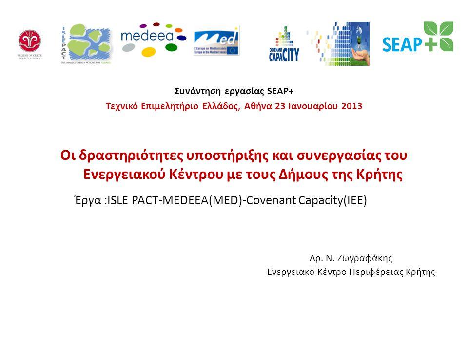 Συνάντηση εργασίας SEAP+ Τεχνικό Επιμελητήριο Ελλάδος, Αθήνα 23 Ιανουαρίου 2013 Οι δραστηριότητες υποστήριξης και συνεργασίας του Ενεργειακού Κέντρου με τους Δήμους της Κρήτης Έργα :ISLE PACT-MEDEEA(MED)-Covenant Capacity(IEE) Δρ.