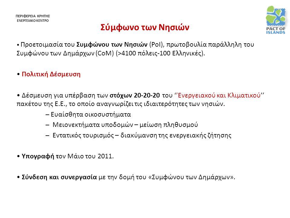 Σύμφωνο των Νησιών • Προετοιμασία του Συμφώνου των Νησιών (PoI), πρωτοβουλία παράλληλη του Συμφώνου των Δημάρχων (CoM) (>4100 πόλεις-100 Ελληνικές).