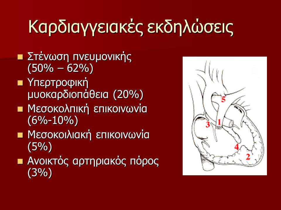 Καρδιαγγειακές εκδηλώσεις  Στένωση πνευμονικής (50% – 62%)  Υπερτροφική μυοκαρδιοπάθεια (20%)  Μεσοκολπική επικοινωνία (6%-10%)  Μεσοκοιλιακή επικοινωνία (5%)  Ανοικτός αρτηριακός πόρος (3%)