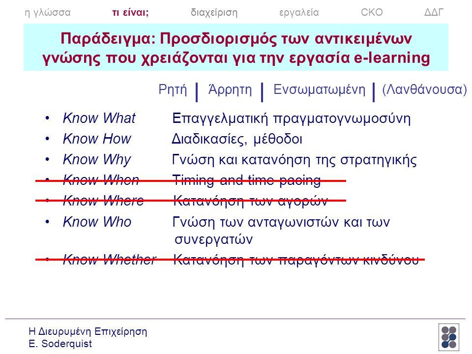 Η Διευρυμένη Επιχείρηση E. Soderquist Παράδειγμα: Προσδιορισμός των αντικειμένων γνώσης που χρειάζονται για την εργασία e-learning •Know What Επαγγελμ