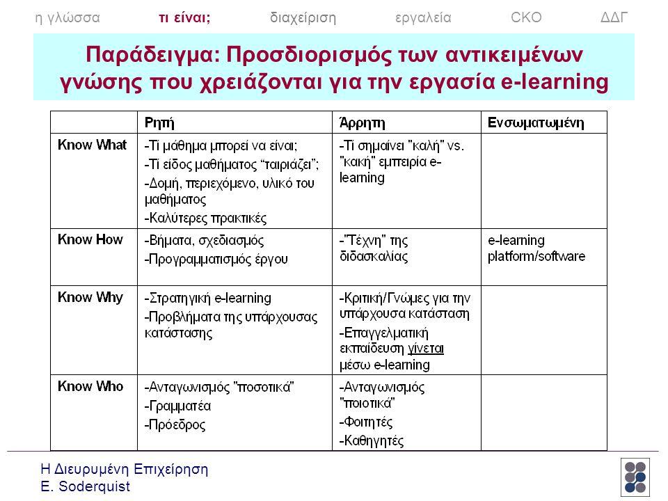 Η Διευρυμένη Επιχείρηση E. Soderquist Παράδειγμα: Προσδιορισμός των αντικειμένων γνώσης που χρειάζονται για την εργασία e-learning η γλώσσα τι είναι;