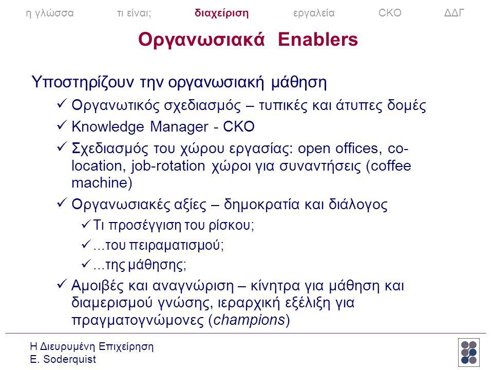 Η Διευρυμένη Επιχείρηση E. Soderquist Οργανωσιακά Enablers Υποστηρίζουν την οργανωσιακή μάθηση  Oργανωτικός σχεδιασμός – τυπικές και άτυπες δομές  K