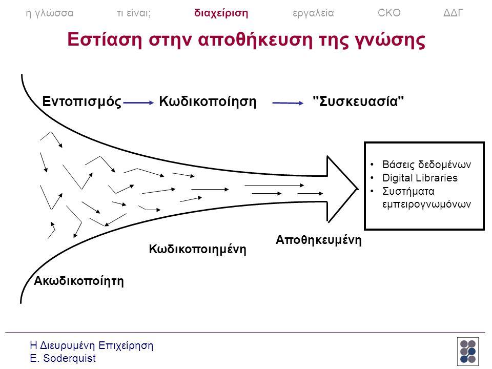 Η Διευρυμένη Επιχείρηση E. Soderquist Ακωδικοποίητη Κωδικοποιημένη Αποθηκευμένη •Βάσεις δεδομένων •Digital Libraries •Συστήματα εμπειρογνωμόνων Εντοπι