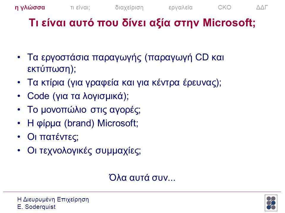 Η Διευρυμένη Επιχείρηση E. Soderquist Τι είναι αυτό που δίνει αξία στην Microsoft; •Τα εργοστάσια παραγωγής (παραγωγή CD και εκτύπωση); •Τα κτίρια (γι