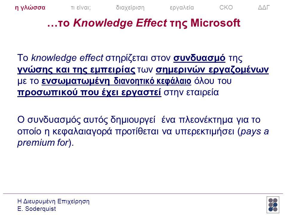 Η Διευρυμένη Επιχείρηση E. Soderquist …το Knowledge Effect της Microsoft Το knowledge effect στηρίζεται στον συνδυασμό της γνώσης και της εμπειρίας τω