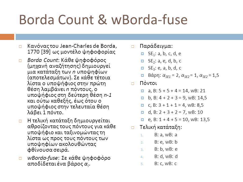 Borda Count & wBorda-fuse  Κανόνας του Jean-Charles de Borda, 1770 [39] ως μοντέλο ψηφοφορίας  Borda Count: Κάθε ψηφοφόρος (μηχανή αναζήτησης) δημιουργεί μια κατάταξη των n υποψηφίων (αποτελεσμάτων).