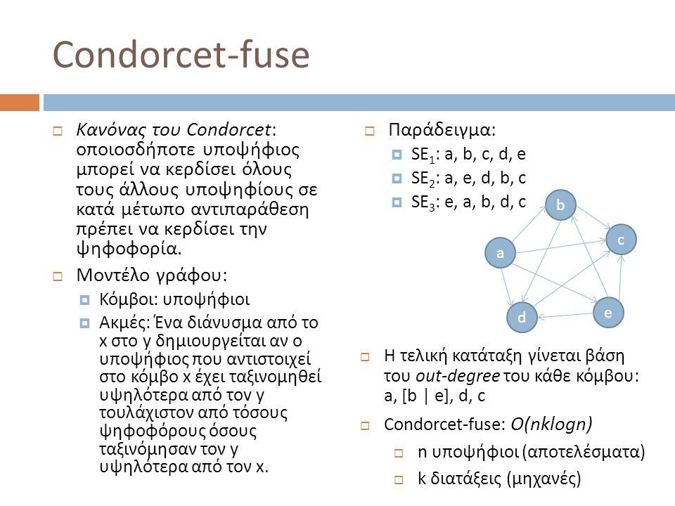 Condorcet-fuse  Κανόνας του Condorcet: οποιοσδήποτε υποψήφιος μπορεί να κερδίσει όλους τους άλλους υποψηφίους σε κατά μέτωπο αντιπαράθεση πρέπει να κερδίσει την ψηφοφορία.