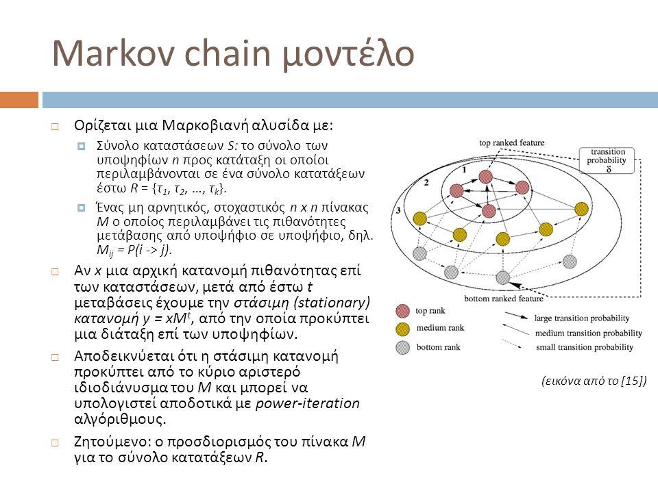 Markov chain μοντέλο  Ορίζεται μια Μαρκοβιανή αλυσίδα με:  Σύνολο καταστάσεων S: το σύνολο των υποψηφίων n προς κατάταξη οι οποίοι περιλαμβάνονται σε ένα σύνολο κατατάξεων έστω R = {τ 1, τ 2, …, τ k }.