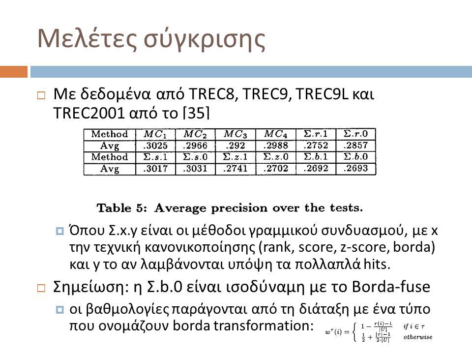 Μελέτες σύγκρισης  Με δεδομένα από TREC8, TREC9, TREC9L και TREC2001 από το [35]  Όπου Σ.x.y είναι οι μέθοδοι γραμμικού συνδυασμού, με x την τεχνική κανονικοποίησης (rank, score, z-score, borda) και y το αν λαμβάνονται υπόψη τα πολλαπλά hits.