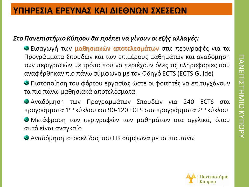 Στο Πανεπιστήμιο Κύπρου θα πρέπει να γίνουν οι εξής αλλαγές: μαθησιακών αποτελεσμάτων Εισαγωγή των μαθησιακών αποτελεσμάτων στις περιγραφές για τα Προ