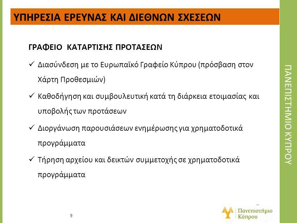 ΓΡΑΦΕΙΟ ΚΑΤΑΡΤΙΣΗΣ ΠΡΟΤΑΣΕΩΝ  Διασύνδεση με το Ευρωπαϊκό Γραφείο Κύπρου (πρόσβαση στον Χάρτη Προθεσμιών)  Καθοδήγηση και συμβουλευτική κατά τη διάρκ