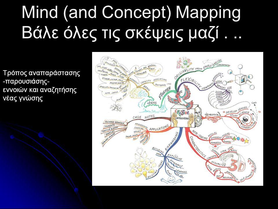 Εννοιολογικός χάρτης «με μία ματιά» ανακαλύπτεις