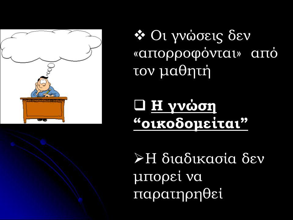 •Η κύρια ιδέα είναι στο κέντρο της σελίδας •Δεν απορρίπτεις ή προδικάζεις καμία ιδέα •Φρόντιζεις οι ιδέες να ρέουν •Σχεδίασε κάτι για να επεξεργαστείς ή ενισχύσεις τις ιδέες •Πρόσθεσε διασυνδέσεις •Χρησιμοποίησε χρώματα •Μη «κολλάς» σε κάτι – Δεν είναι μοναδικός ΚΥΡΙΑ ΙΔΕΑ