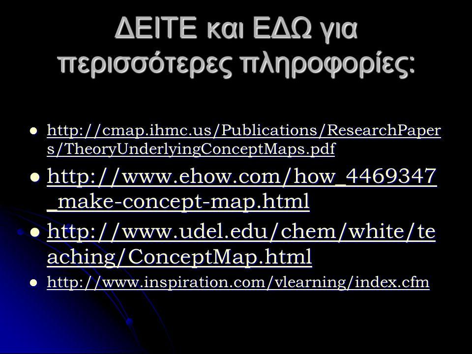 CMap Smartdraw Visio Kmap Inspiration – Kidspiration CoMPass, http://hermes.di.uoa.gr