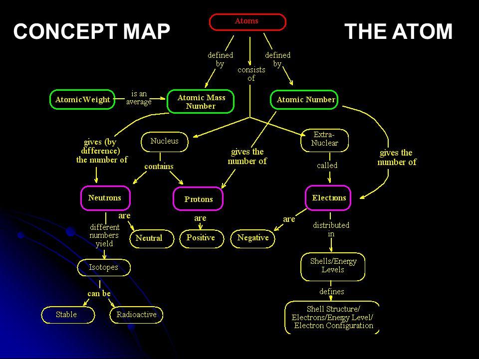 48 ΤΕΛΕΙΩΝΟΝΤΑΣ Wrapping Up •Οι εννοιολογικοί χάρτες: –Βοηθούν στην οργάνωση των σκέψεων –Χρήσιμο εργαλείο στο να «κατεβάζουμε νέες ιδέες» –Είναι μία