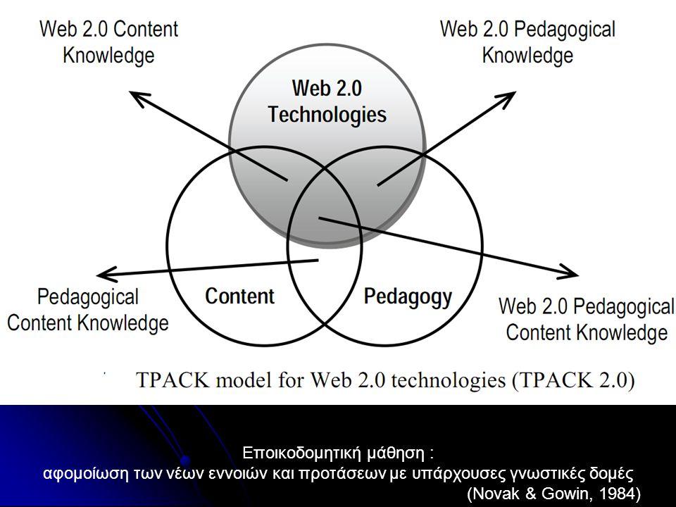 Εποικοδομητική μάθηση : αφομοίωση των νέων εννοιών και προτάσεων με υπάρχουσες γνωστικές δομές (Novak & Gowin, 1984)