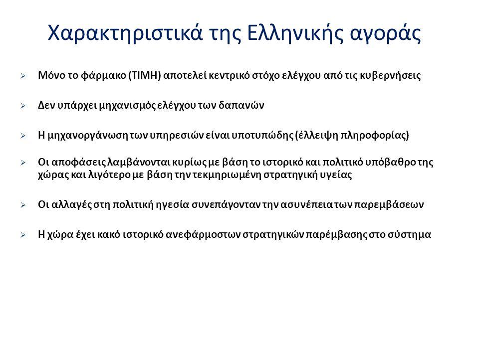 Χαρακτηριστικά της Ελληνικής αγοράς  Μόνο το φάρμακο (ΤΙΜΗ) αποτελεί κεντρικό στόχο ελέγχου από τις κυβερνήσεις  Δεν υπάρχει μηχανισμός ελέγχου των δαπανών  Η μηχανοργάνωση των υπηρεσιών είναι υποτυπώδης (έλλειψη πληροφορίας)  Οι αποφάσεις λαμβάνονται κυρίως με βάση το ιστορικό και πολιτικό υπόβαθρο της χώρας και λιγότερο με βάση την τεκμηριωμένη στρατηγική υγείας  Οι αλλαγές στη πολιτική ηγεσία συνεπάγονταν την ασυνέπεια των παρεμβάσεων  Η χώρα έχει κακό ιστορικό ανεφάρμοστων στρατηγικών παρέμβασης στο σύστημα