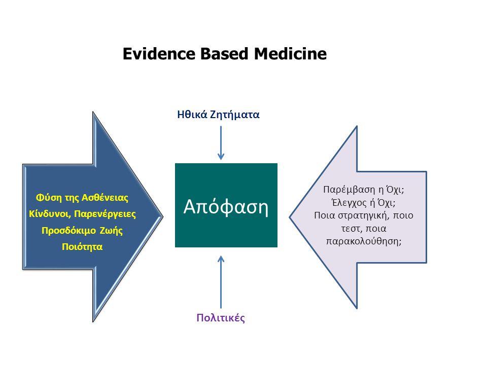 Evidence Based Medicine Προϊόντα Αγορές Φύση της Ασθένειας Κίνδυνοι, Παρενέργειες Προσδόκιμο Ζωής Ποιότητα Πολιτικές Παρέμβαση η Όχι; Έλεγχος ή Όχι; Ποια στρατηγική, ποιο τεστ, ποια παρακολούθηση; Απόφαση Ηθικά Ζητήματα