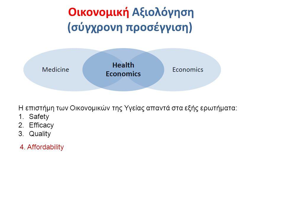 Οικονομική Αξιολόγηση (σύγχρονη προσέγγιση) Η επιστήμη των Οικονομικών της Υγείας απαντά στα εξής ερωτήματα: 1.Safety 2.Efficacy 3.Quality 4.