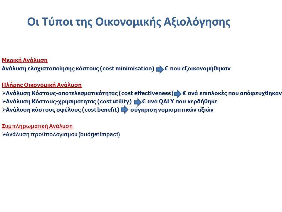Οι Τύποι της Οικονομικής Αξιολόγησης Μερική Ανάλυση Ανάλυση ελαχιστοποίησης κόστους (cost minimisation) € που εξοικονομήθηκαν Πλήρης Οικονομική Ανάλυση  Ανάλυση Κόστους-αποτελεσματικότητας (cost effectiveness) € ανά επιπλοκές που απόφευχθηκαν  Ανάλυση Κόστους-χρησιμότητας (cost utility) € ανά QALY που κερδήθηκε  Aνάλυση κόστους οφέλους (cost benefit) σύγκριση νομισματικών αξιών Συμπληρωματική Ανάλυση  Ανάλυση προϋπολογισμού (budget impact)