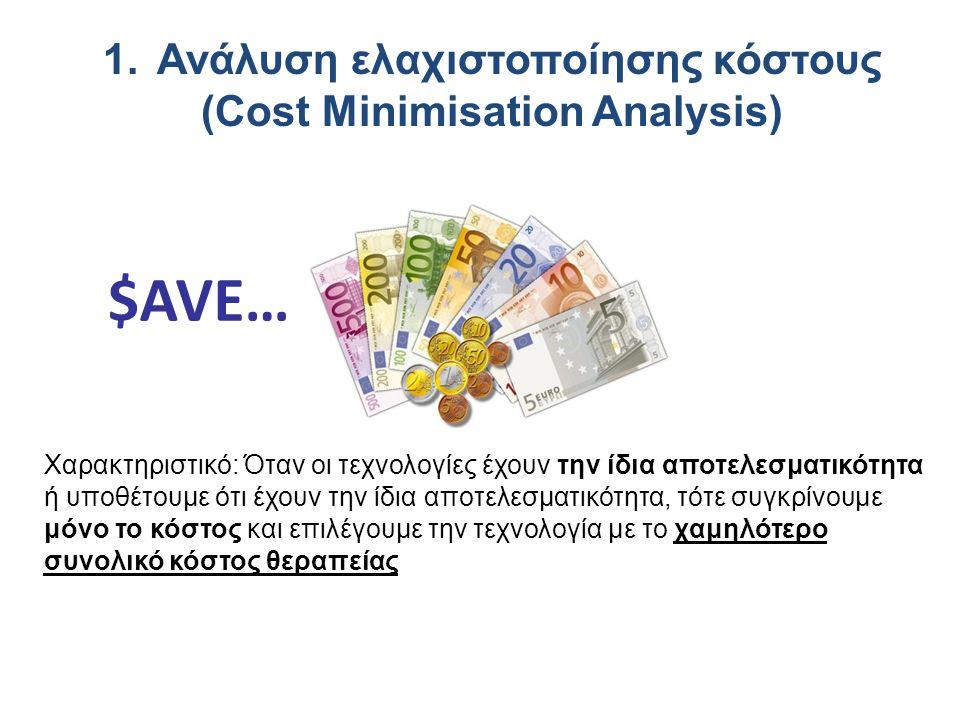 Χαρακτηριστικό: Όταν οι τεχνολογίες έχουν την ίδια αποτελεσματικότητα ή υποθέτουμε ότι έχουν την ίδια αποτελεσματικότητα, τότε συγκρίνουμε μόνο το κόστος και επιλέγουμε την τεχνολογία με το χαμηλότερο συνολικό κόστος θεραπείας 1.Ανάλυση ελαχιστοποίησης κόστους (Cost Minimisation Analysis) $AVE…