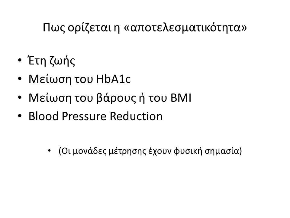 Πως ορίζεται η «αποτελεσματικότητα» • Έτη ζωής • Μείωση του HbA1c • Μείωση του βάρους ή του ΒΜΙ • Blood Pressure Reduction • (Oι μονάδες μέτρησης έχουν φυσική σημασία)