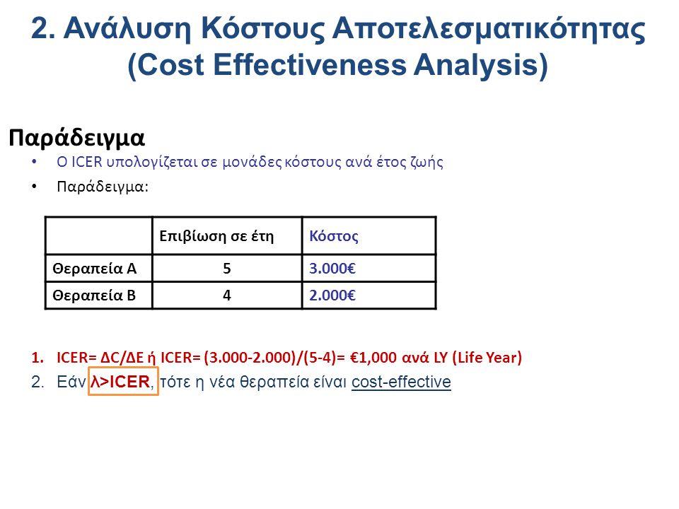 Παράδειγμα • Ο ICER υπολογίζεται σε μονάδες κόστους ανά έτος ζωής • Παράδειγμα: 1.ICER= ΔC/ΔE ή ICER= (3.000-2.000)/(5-4)= €1,000 ανά LY (Life Year) 2.Εάν λ>ΙCER, τότε η νέα θεραπεία είναι cost-effective Επιβίωση σε έτηΚόστος Θεραπεία Α53.000€ Θεραπεία Β42.000€ 2.