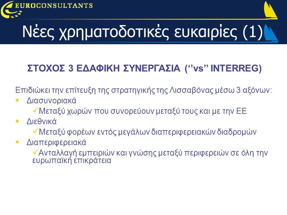Νέες χρηματοδοτικές ευκαιρίες (1) ΣΤΟΧΟΣ 3 ΕΔΑΦΙΚΗ ΣΥΝΕΡΓΑΣΙΑ (''vs'' INTERREG) Επιδιώκει την επίτευξη της στρατηγικής της Λισσαβόνας μέσω 3 αξόνων:  Διασυνοριακά  Μεταξύ χωρών που συνορεύουν μεταξύ τους και με την ΕΕ  Διεθνικά  Μεταξύ φορέων εντός μεγάλων διαπεριφερειακών διαδρομών  Διαπεριφερειακά  Ανταλλαγή εμπειριών και γνώσης μεταξύ περιφερειών σε όλη την ευρωπαϊκή επικράτεια