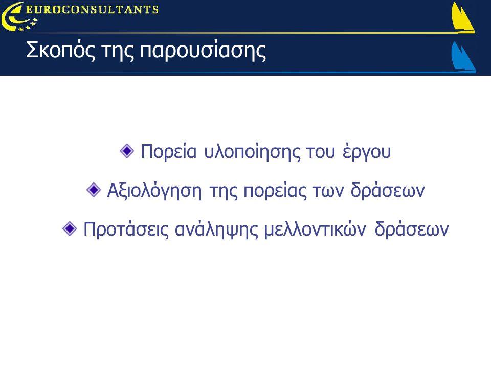 Νέες χρηματοδοτικές ευκαιρίες (2) ΠΡΟΓΡΑΜΜΑΤΑ ΣΤΟΧΟΥ 3 ΠΟΥ ΑΦΟΡΟΥΝ ΤΗΝ ΕΛΛΑΔΑ Σύνολο 11 εδαφικά προγράμματα συνεργασίας: Διασυνοριακά 8  Αλβανία, Βουλγαρία, Κύπρος, πΓΔΜ, Ιταλία, Αδριατικού χώρου, Μαύρης Θάλασσας, Μεσογειακής λεκάνης Διεθνικά 2  Μεσογειακού χώρου, Ν/Α Ευρώπης Διαπεριφερειακό 1  Interreg IVC