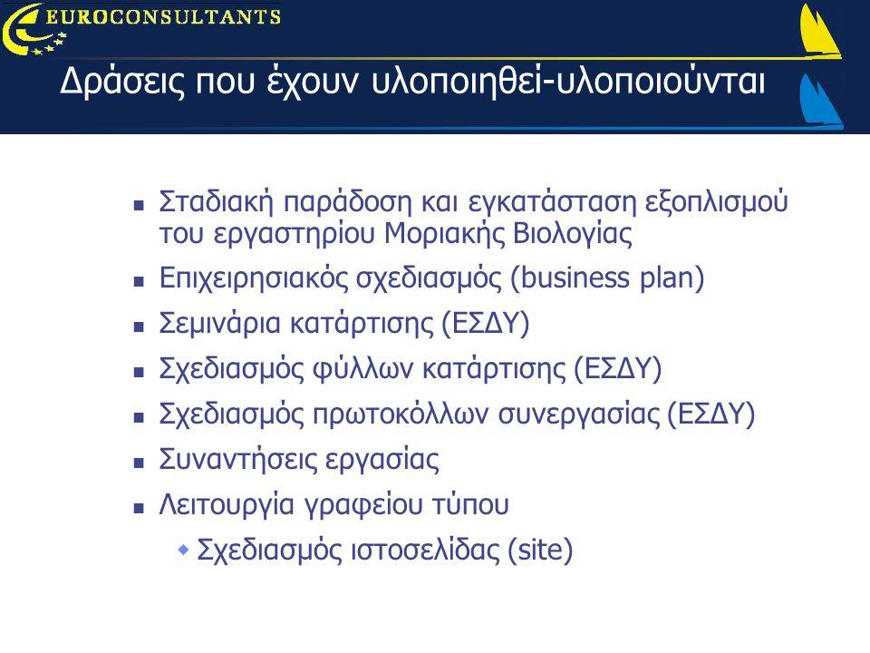 Δράσεις που έχουν υλοποιηθεί-υλοποιούνται  Σταδιακή παράδοση και εγκατάσταση εξοπλισμού του εργαστηρίου Μοριακής Βιολογίας  Επιχειρησιακός σχεδιασμός (business plan)  Σεμινάρια κατάρτισης (ΕΣΔΥ)  Σχεδιασμός φύλλων κατάρτισης (ΕΣΔΥ)  Σχεδιασμός πρωτοκόλλων συνεργασίας (ΕΣΔΥ)  Συναντήσεις εργασίας  Λειτουργία γραφείου τύπου  Σχεδιασμός ιστοσελίδας (site)