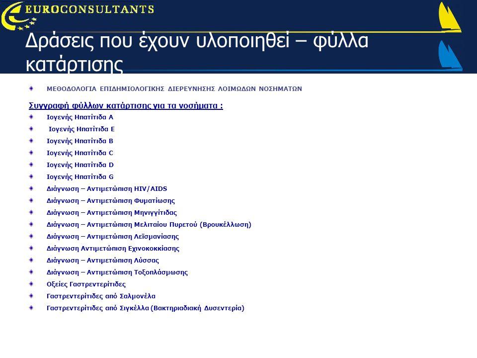 Δράσεις που έχουν υλοποιηθεί - site