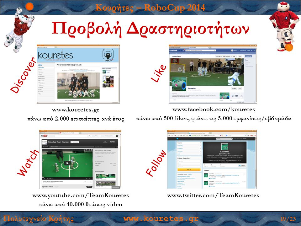 Κουρήτες – RoboCup 2014 Πολυτεχνείο Κρήτης www.kouretes.gr 19/23 Προβολή Δραστηριοτήτων www.twitter.com/TeamKouretes www.kouretes.gr πάνω από 2.000 επισκέπτες ανά έτος www.facebook.com/kouretes πάνω από 500 likes, φτάνει τις 5.000 εμφανίσεις/εβδομάδα www.youtube.com/TeamKouretes πάνω από 40.000 θεάσεις video Discover Like FollowWatch