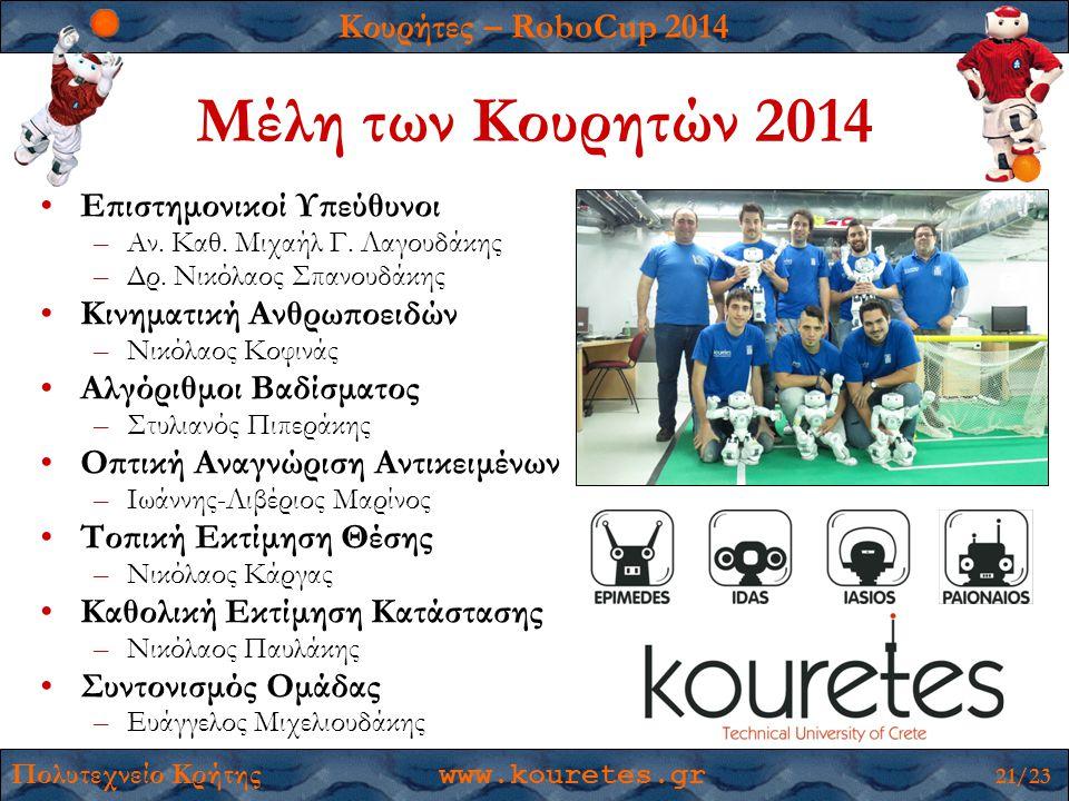 Κουρήτες – RoboCup 2014 Πολυτεχνείο Κρήτης www.kouretes.gr 21/23 Μέλη των Κουρητών 2014 •Επιστημονικοί Υπεύθυνοι –Αν.