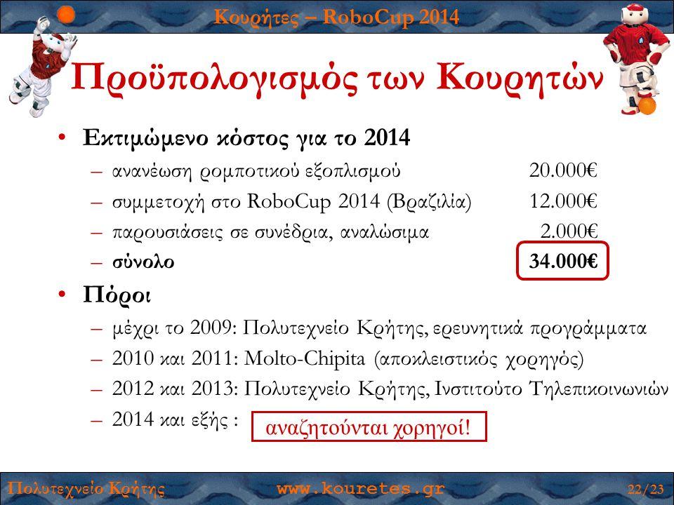 Κουρήτες – RoboCup 2014 Πολυτεχνείο Κρήτης www.kouretes.gr 22/23 Προϋπολογισμός των Κουρητών •Εκτιμώμενο κόστος για το 2014 –ανανέωση ρομποτικού εξοπλισμού 20.000€ –συμμετοχή στο RoboCup 2014 (Βραζιλία)12.000€ –παρουσιάσεις σε συνέδρια, αναλώσιμα 2.000€ –σύνολο34.000€ •Πόροι –μέχρι το 2009: Πολυτεχνείο Κρήτης, ερευνητικά προγράμματα –2010 και 2011: Molto-Chipita (αποκλειστικός χορηγός) –2012 και 2013: Πολυτεχνείο Κρήτης, Ινστιτούτο Τηλεπικοινωνιών –2014 και εξής : αναζητούνται χορηγοί!