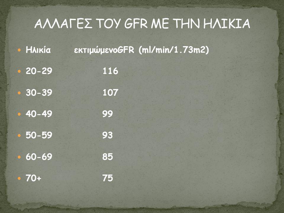  Χρησιμοποιήθηκε το 1973  Στοιχεία από 249 άνδρες  Κάθαρση κρεατινίνης 30- 130ml/min  Δεν είναι διορθωμένη για επιφάνεια σώματος  Ccr={(140-age) x weight) / (72Scr)} x 0.85 if female Cockroft & Gault Nephron 16;31-41, 1976