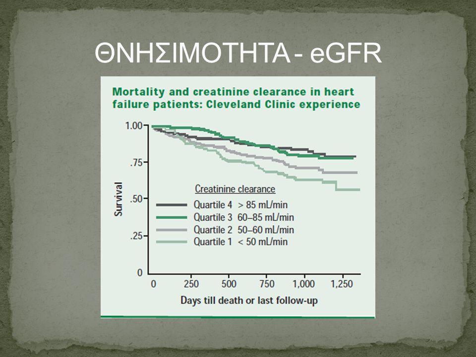 Εκτίμηση του GFR με εξισώσεις MDRD πιο αξιόπιστη Έγκαιρη αναγνώριση Λιγότερες επιπλοκές