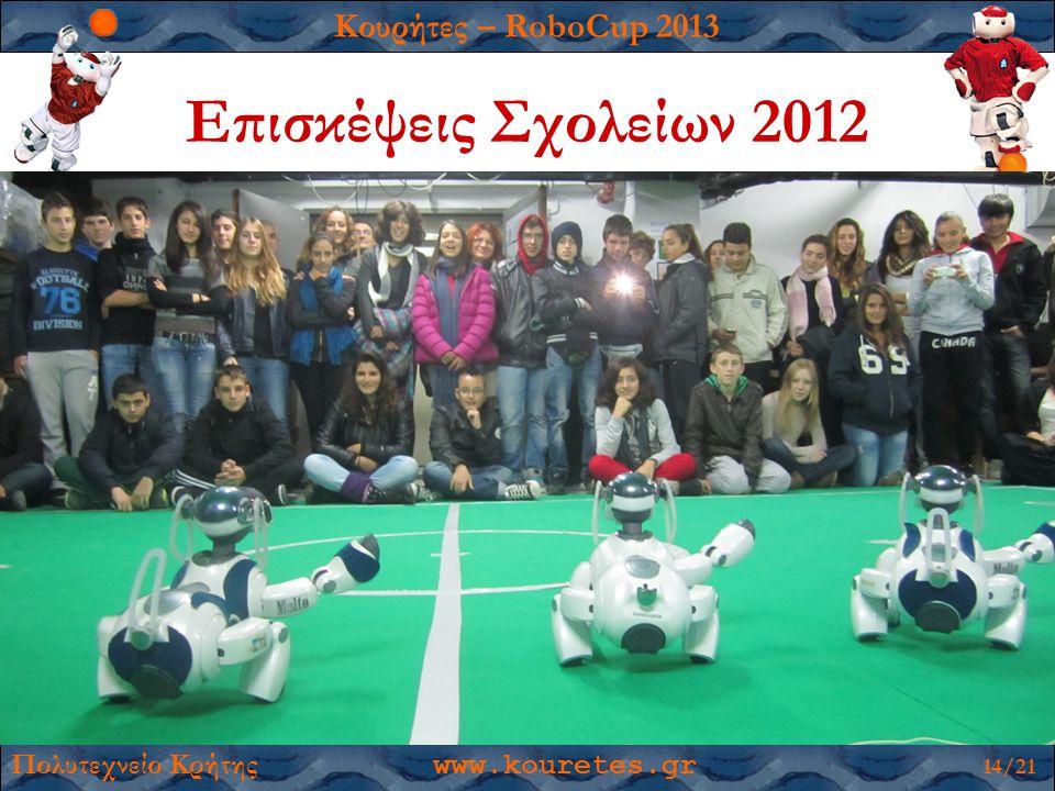 Κουρήτες – RoboCup 2013 Πολυτεχνείο Κρήτης www.kouretes.gr 14/21 Επισκέψεις Σχολείων 2012