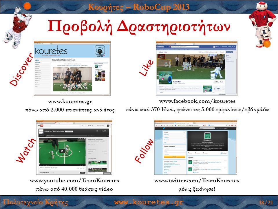 Κουρήτες – RoboCup 2013 Πολυτεχνείο Κρήτης www.kouretes.gr 18/21 Προβολή Δραστηριοτήτων www.twitter.com/TeamKouretes μόλις ξεκίνησε.