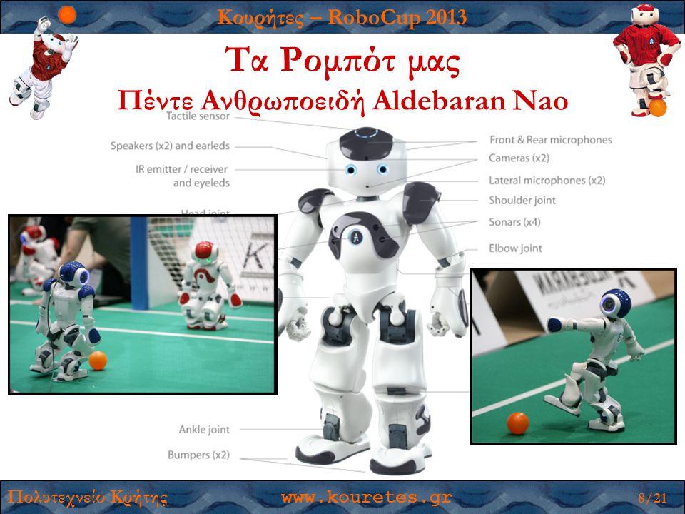 Κουρήτες – RoboCup 2013 Πολυτεχνείο Κρήτης www.kouretes.gr 8/21 Τα Ρομπότ μας Πέντε Ανθρωποειδή Aldebaran Nao