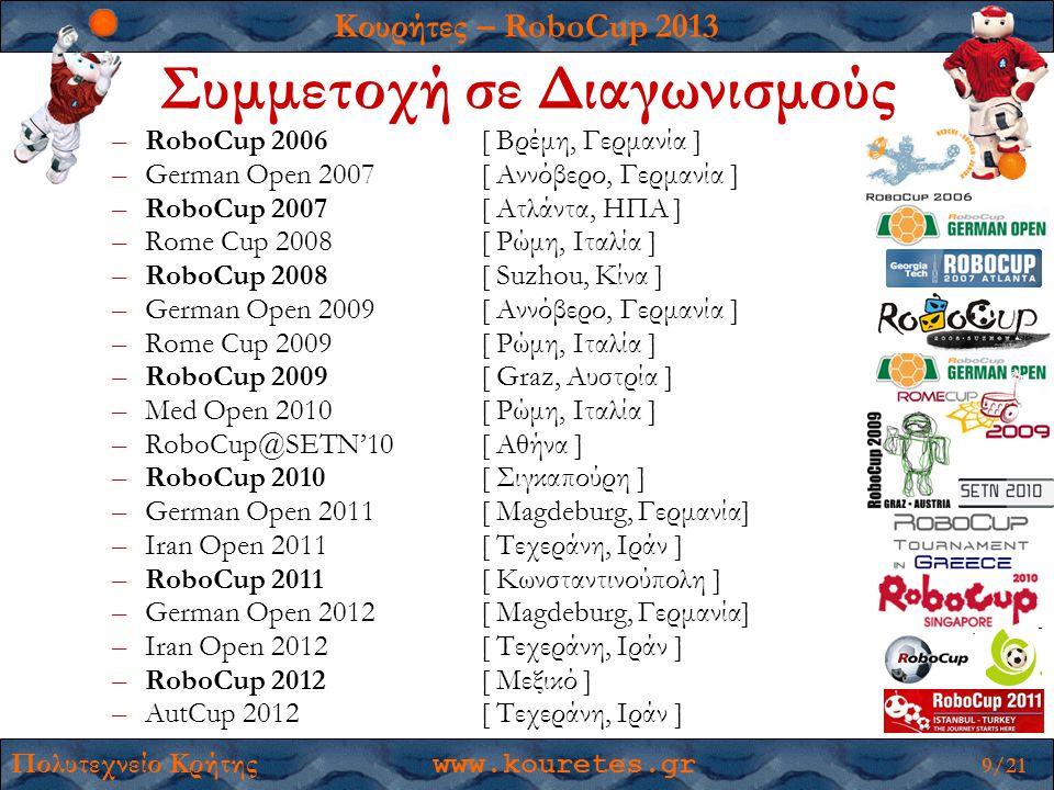 Κουρήτες – RoboCup 2013 Πολυτεχνείο Κρήτης www.kouretes.gr 9/21 –RoboCup 2006 [ Βρέμη, Γερμανία ] –German Open 2007 [ Αννόβερο, Γερμανία ] –RoboCup 2007 [ Ατλάντα, ΗΠΑ ] –Rome Cup 2008[ Ρώμη, Ιταλία ] –RoboCup 2008 [ Suzhou, Κίνα ] –German Open 2009 [ Αννόβερο, Γερμανία ] –Rome Cup 2009[ Ρώμη, Ιταλία ] –RoboCup 2009 [ Graz, Αυστρία ] –Med Open 2010[ Ρώμη, Ιταλία ] –RoboCup@SETN'10[ Αθήνα ] –RoboCup 2010 [ Σιγκαπούρη ] –German Open 2011[ Magdeburg, Γερμανία] –Iran Open 2011[ Τεχεράνη, Ιράν ] –RoboCup 2011[ Κωνσταντινούπολη ] –German Open 2012 [ Magdeburg, Γερμανία] –Iran Open 2012[ Τεχεράνη, Ιράν ] –RoboCup 2012[ Μεξικό ] –AutCup 2012[ Τεχεράνη, Ιράν ] Συμμετοχή σε Διαγωνισμούς