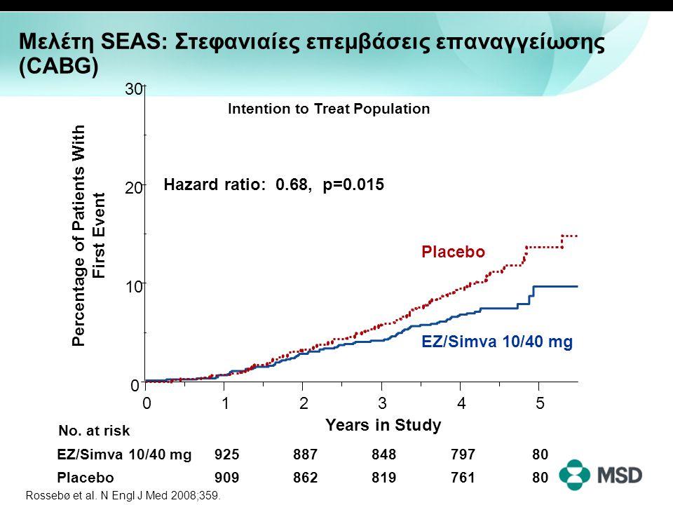 Μελέτη SEAS: Στεφανιαίες επεμβάσεις επαναγγείωσης (CABG) 30 Years in Study Placebo EZ/Simva 10/40 mg No. at risk 925 909 887 862 848 819 797 761 80 Pe