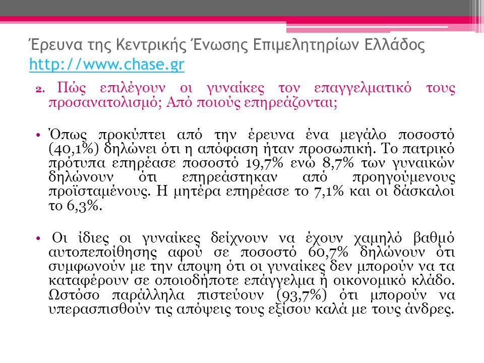 Έρευνα της Κεντρικής Ένωσης Επιμελητηρίων Ελλάδος http://www.chase.gr http://www.chase.gr 2. Πώς επιλέγουν οι γυναίκες τον επαγγελματικό τους προσανατ
