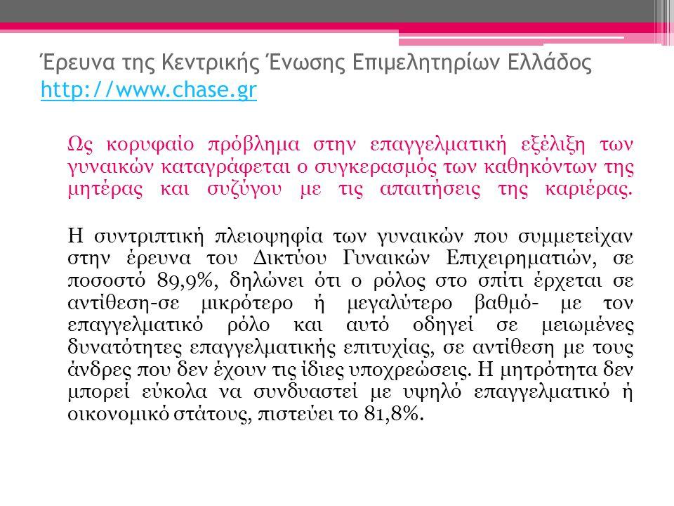 Έρευνα της Κεντρικής Ένωσης Επιμελητηρίων Ελλάδος http://www.chase.gr http://www.chase.gr Ως κορυφαίο πρόβλημα στην επαγγελματική εξέλιξη των γυναικών καταγράφεται ο συγκερασμός των καθηκόντων της μητέρας και συζύγου με τις απαιτήσεις της καριέρας.