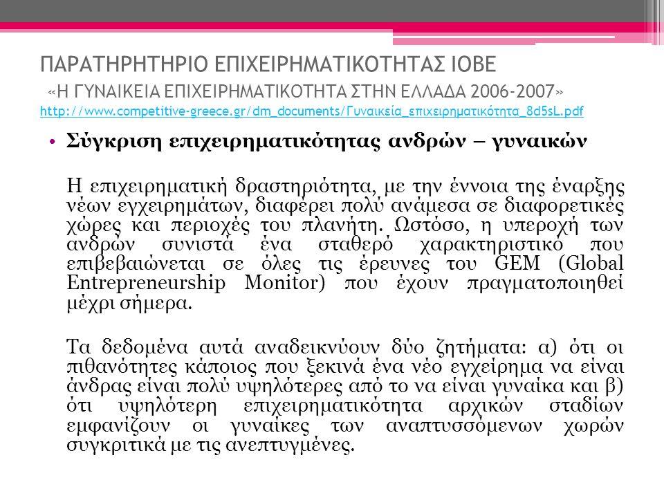 ΠΑΡΑΤΗΡΗΤΗΡΙΟ ΕΠΙΧΕΙΡΗΜΑΤΙΚΟΤΗΤΑΣ ΙΟΒΕ «Η ΓΥΝΑΙΚΕΙΑ ΕΠΙΧΕΙΡΗΜΑΤΙΚΟΤΗΤΑ ΣΤΗΝ ΕΛΛΑΔΑ 2006-2007» http://www.competitive-greece.gr/dm_documents/Γυναικεία_επιχειρηματικότητα_8d5sL.pdf http://www.competitive-greece.gr/dm_documents/Γυναικεία_επιχειρηματικότητα_8d5sL.pdf •Σύγκριση επιχειρηματικότητας ανδρών – γυναικών Η επιχειρηματική δραστηριότητα, με την έννοια της έναρξης νέων εγχειρημάτων, διαφέρει πολύ ανάμεσα σε διαφορετικές χώρες και περιοχές του πλανήτη.