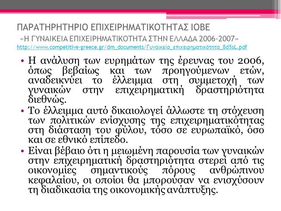 ΠΑΡΑΤΗΡΗΤΗΡΙΟ ΕΠΙΧΕΙΡΗΜΑΤΙΚΟΤΗΤΑΣ ΙΟΒΕ «Η ΓΥΝΑΙΚΕΙΑ ΕΠΙΧΕΙΡΗΜΑΤΙΚΟΤΗΤΑ ΣΤΗΝ ΕΛΛΑΔΑ 2006-2007» http://www.competitive-greece.gr/dm_documents/Γυναικεία_επιχειρηματικότητα_8d5sL.pdf http://www.competitive-greece.gr/dm_documents/Γυναικεία_επιχειρηματικότητα_8d5sL.pdf •Η ανάλυση των ευρημάτων της έρευνας του 2006, όπως βεβαίως και των προηγούμενων ετών, αναδεικνύει το έλλειμμα στη συμμετοχή των γυναικών στην επιχειρηματική δραστηριότητα διεθνώς.