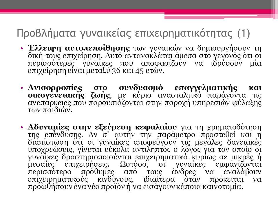 Προβλήματα γυναικείας επιχειρηματικότητας (1) •Έλλειψη αυτοπεποίθησης των γυναικών να δημιουργήσουν τη δική τους επιχείρηση. Αυτό αντανακλάται άμεσα σ