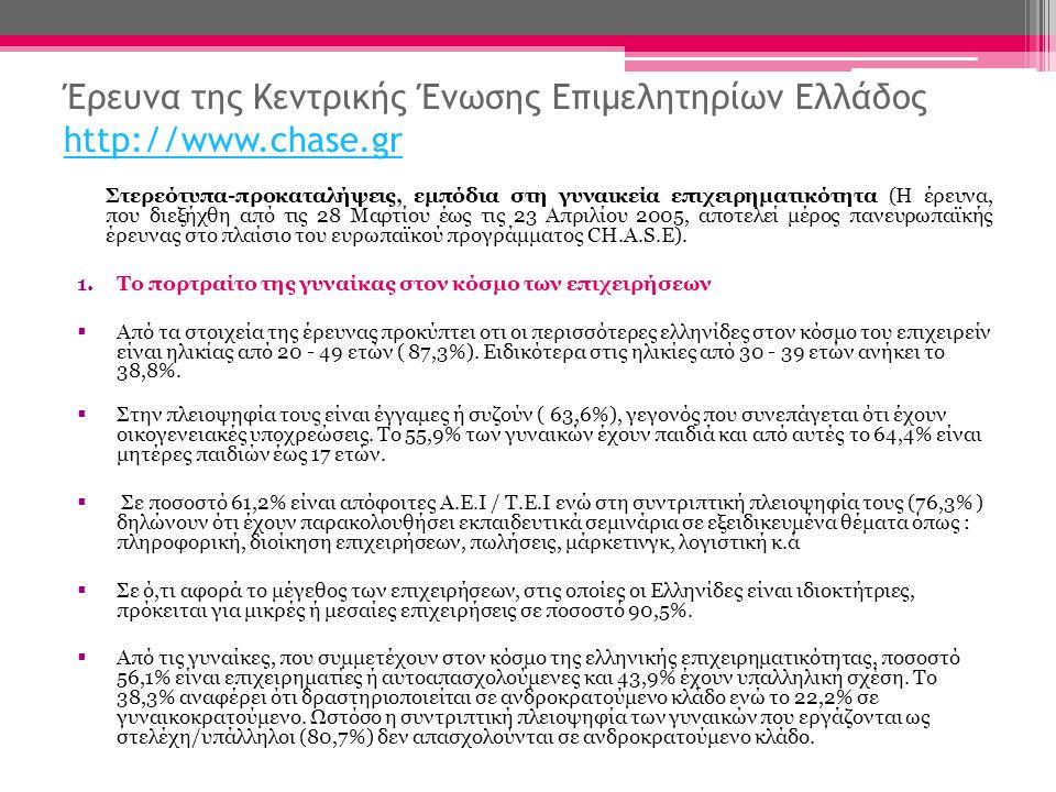 Έρευνα της Κεντρικής Ένωσης Επιμελητηρίων Ελλάδος http://www.chase.gr http://www.chase.gr Στερεότυπα-προκαταλήψεις, εμπόδια στη γυναικεία επιχειρηματικότητα (Η έρευνα, που διεξήχθη από τις 28 Μαρτίου έως τις 23 Απριλίου 2005, αποτελεί μέρος πανευρωπαϊκής έρευνας στο πλαίσιο του ευρωπαϊκού προγράμματος CH.A.S.E).