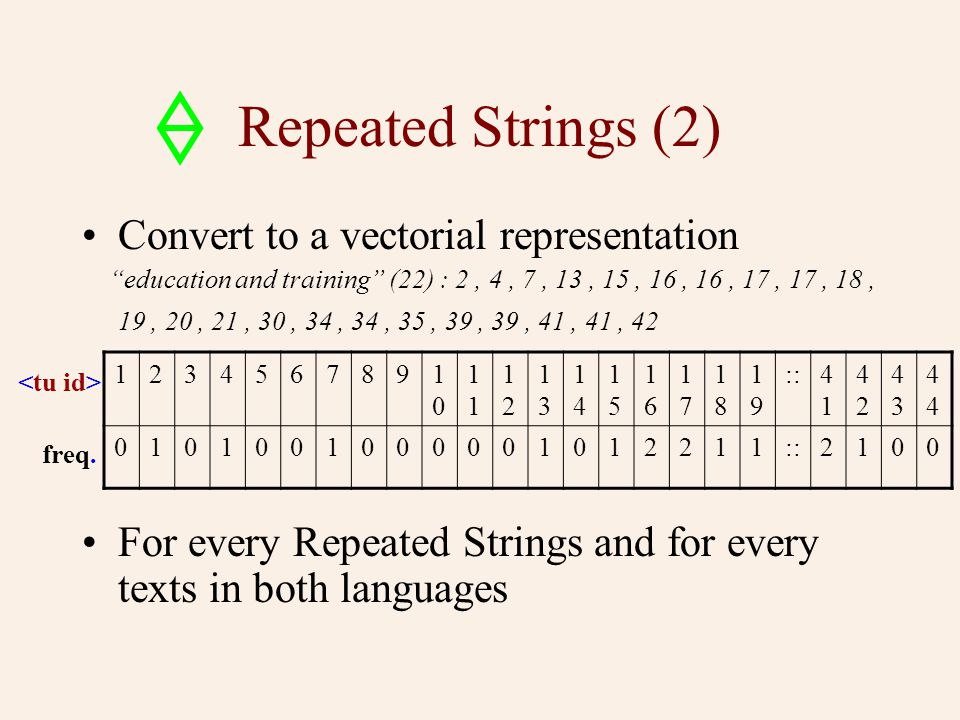 Repeated Strings (2) •Convert to a vectorial representation education and training (22) : 2, 4, 7, 13, 15, 16, 16, 17, 17, 18, 19, 20, 21, 30, 34, 34, 35, 39, 39, 41, 41, 42 •For every Repeated Strings and for every texts in both languages 12345678910101 1212 1313 1414 1515 1616 1717 1818 1919 ::4141 4242 43434 0101001000001012211 2100 freq.